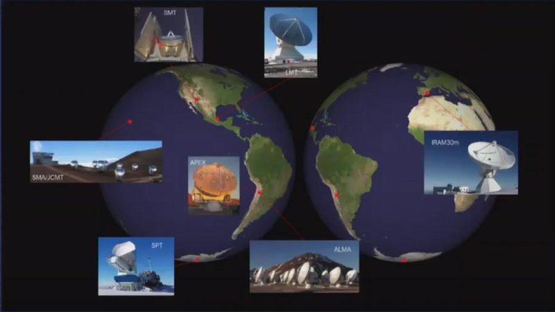 EHT, Event Horizon Telescope