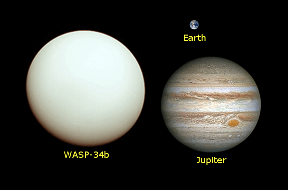 WASP, IAU, Jupiter, Earth, exoplanet