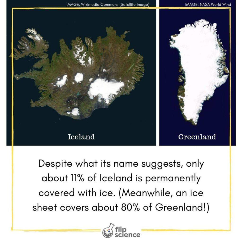 iceland, greenland, flipfacts, flipfact, flipscience