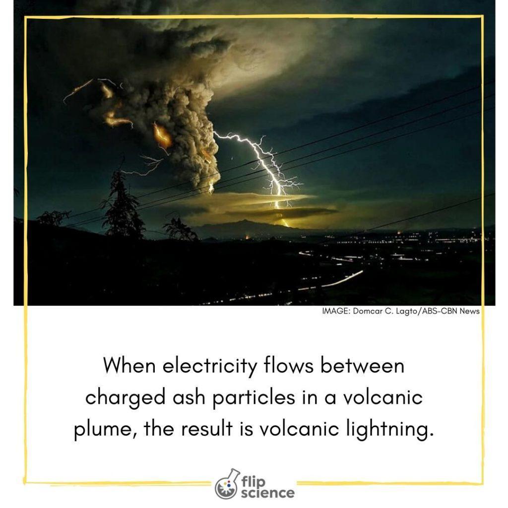 volcanic lightning, flipfact, flipfacts, flipscience